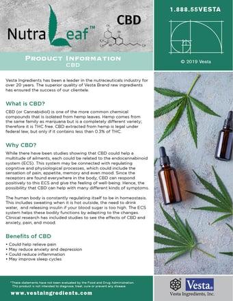 Nutra Leaf1024_1